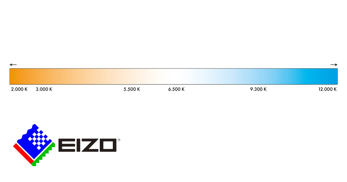 Examining colour temperature on an LCD monitor